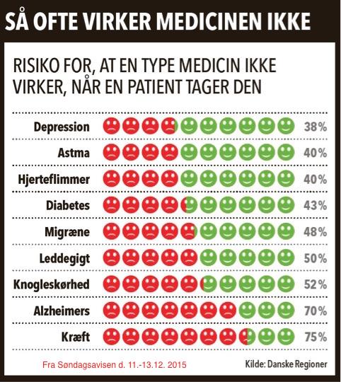 Fra Søndagsavisen d. 11.-13.12. 2015